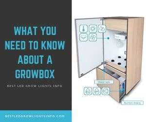 what is a growbox for weed